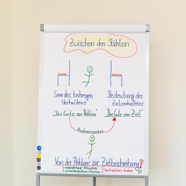 Business Coach Bielefeld